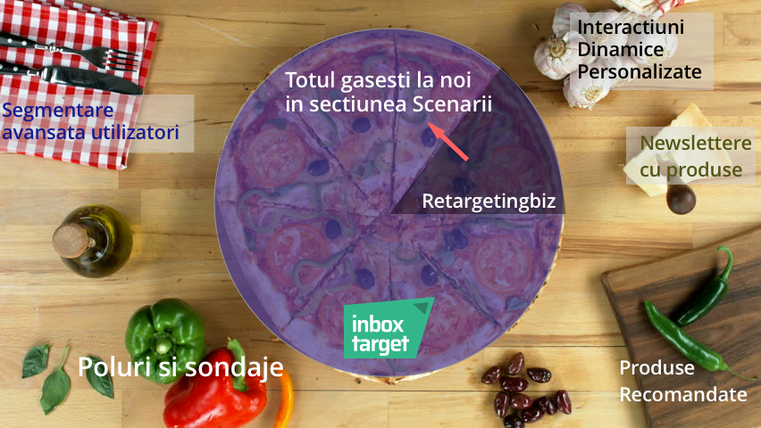 Comparatie Retargeting InboxTarget